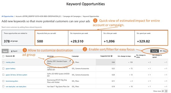 Bing-Ads-keyword-suggestions-opportunities