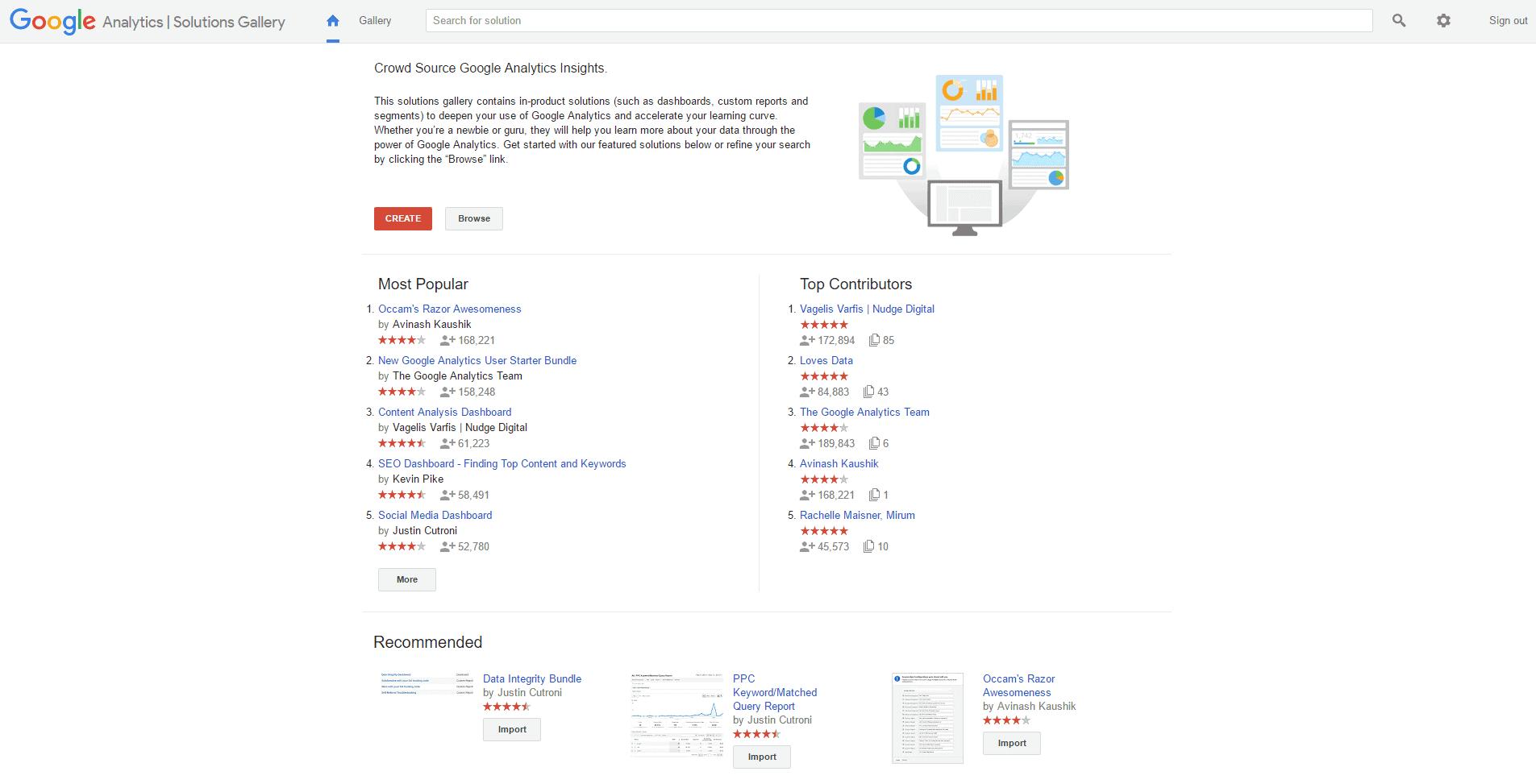 Google Analytics Solutions Gallery